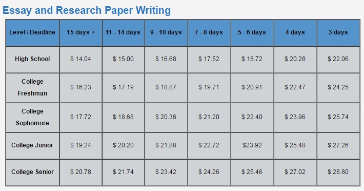 a research paper for reasonable price